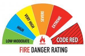 FireDangerRating